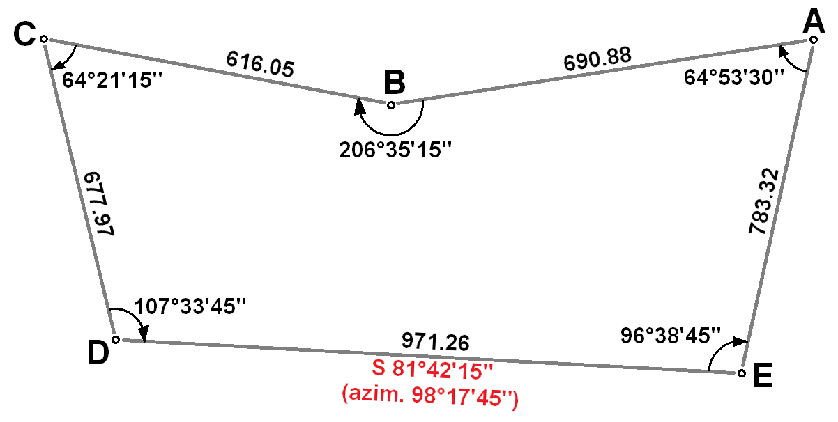 Surveying course: Horizontal control surveys